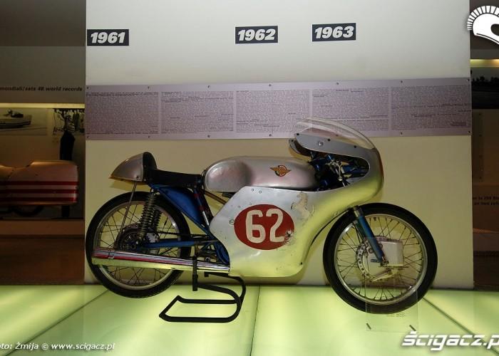 125 Desmo Ducati