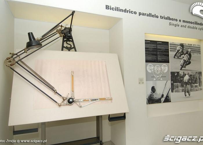 Deska kreslarska Ducati