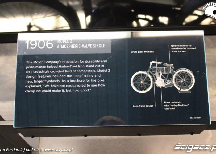 Harley z silnikiem Jednocylindrowym