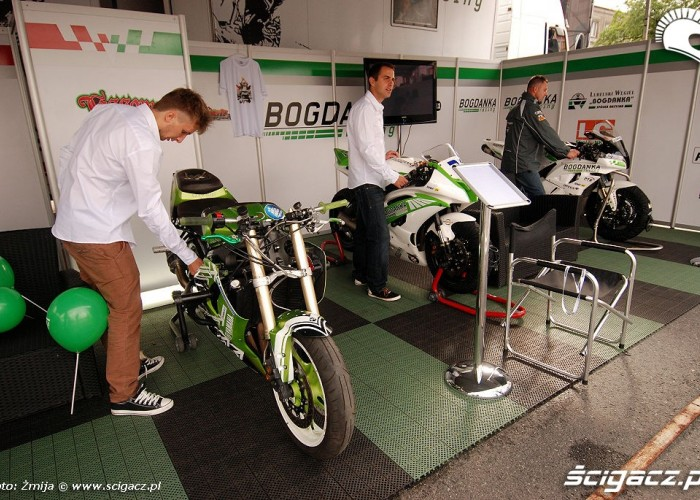 Bogdanka Racing Team