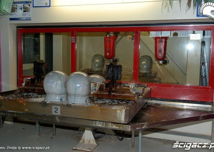 Maszyny produkcja kaskow motocyklowych
