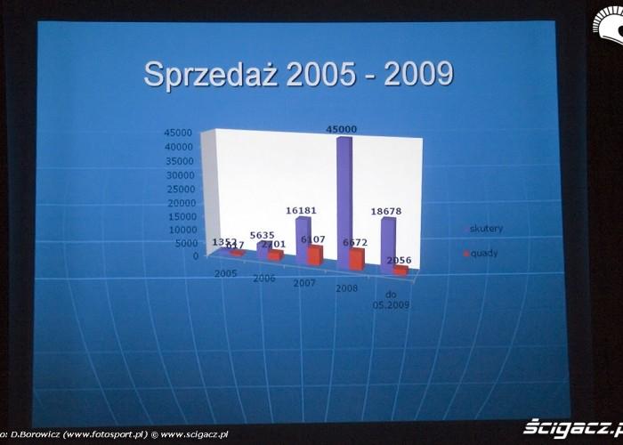 slajdy kingway prezentacja b mg 0249