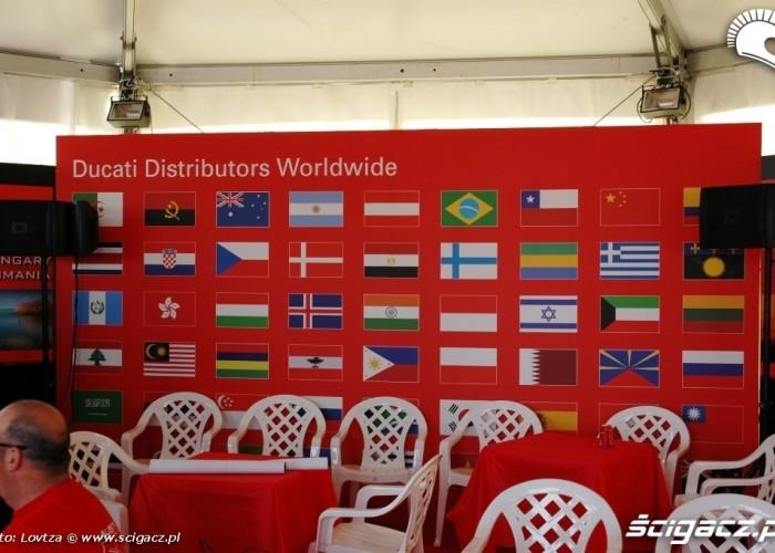 Ducati WDW 2010 importerzy