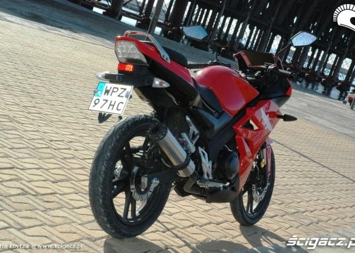 Zipp Pro125 2010