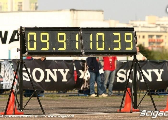 1 4 mili Bemowo wyniki