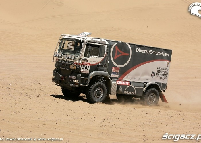 Diverse Extreme Team Dakar 2009 Atacama