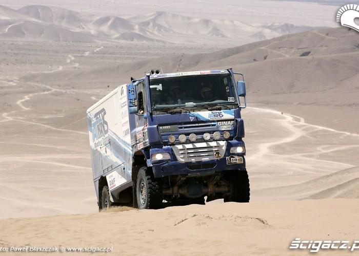 Ginaf Rajd Dakar 2010 opuszcza pustynie