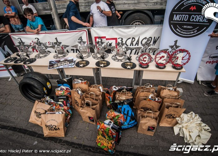 nagrody Cracow Stunt Cup