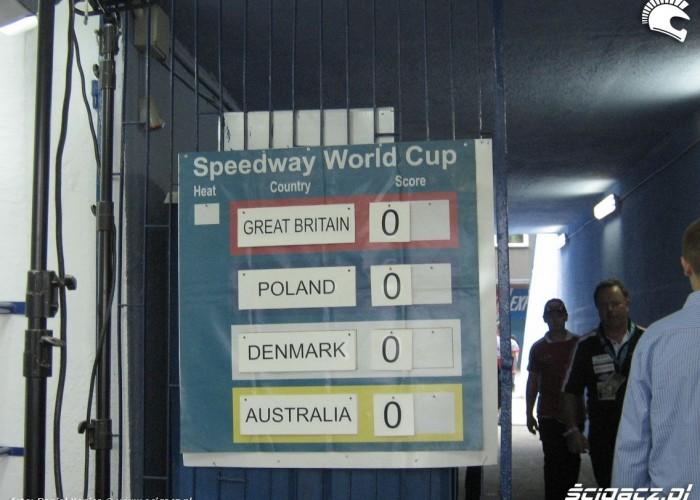 Speedway WC