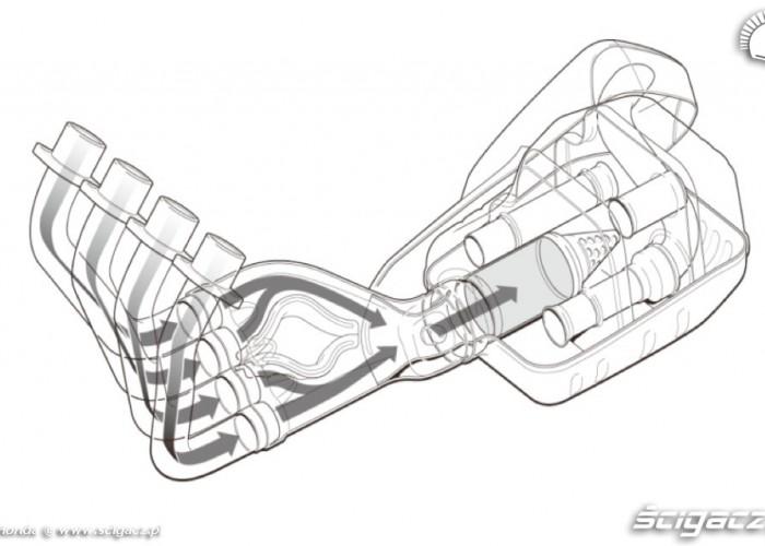 Wydech schemat Honda CB650F 2014