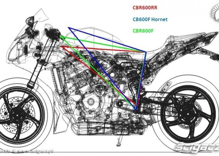 Pozycja CBR 600F