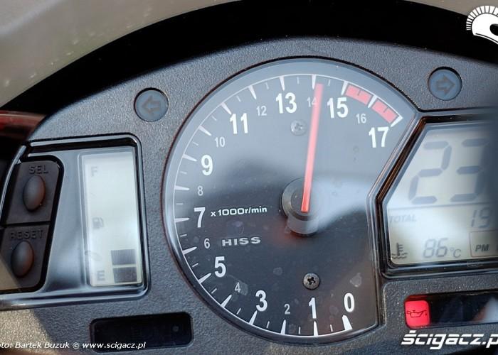 Honda CBR600RR zegary