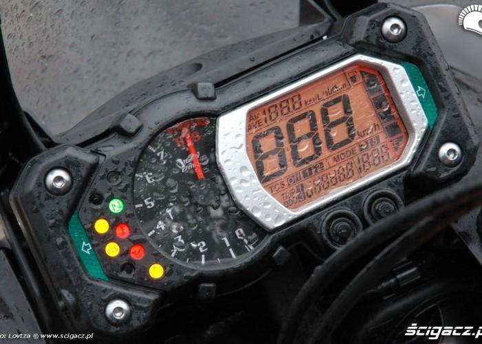 zegary Yamaha XT1200Z Super Tenere