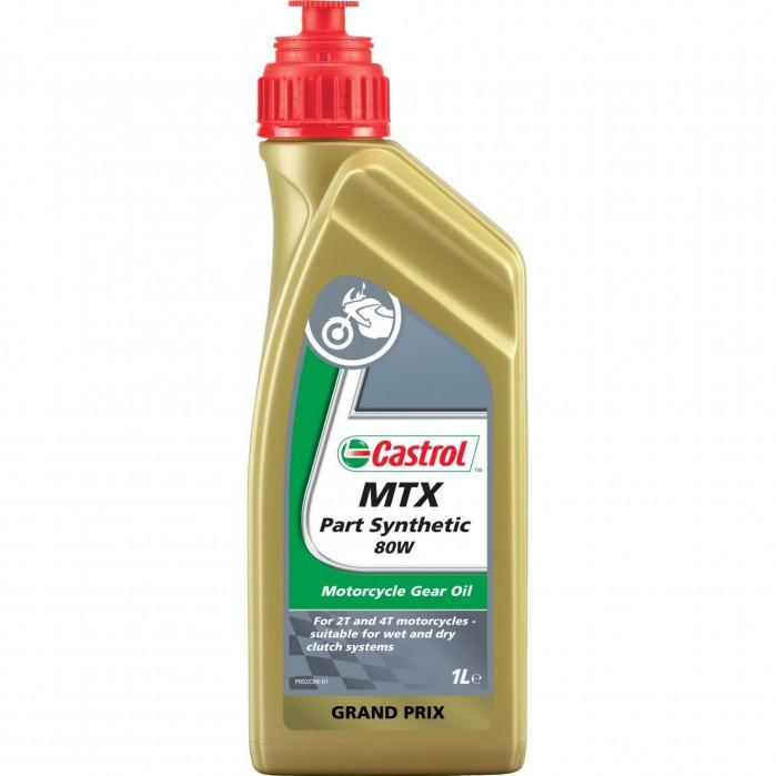 MTX part synt