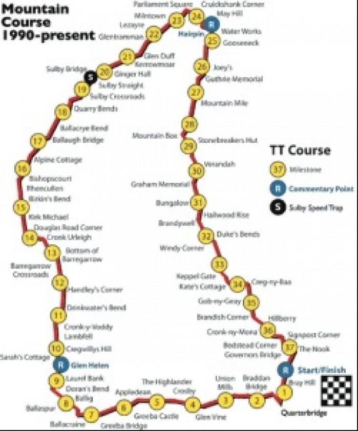 Tourist Trophy 2008 trasa
