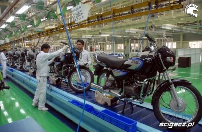 Honda produkcja motocykli