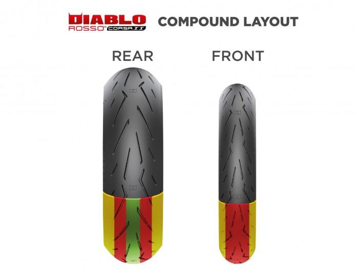 Opony Pirelli Diablo Rosso Corsa II 2