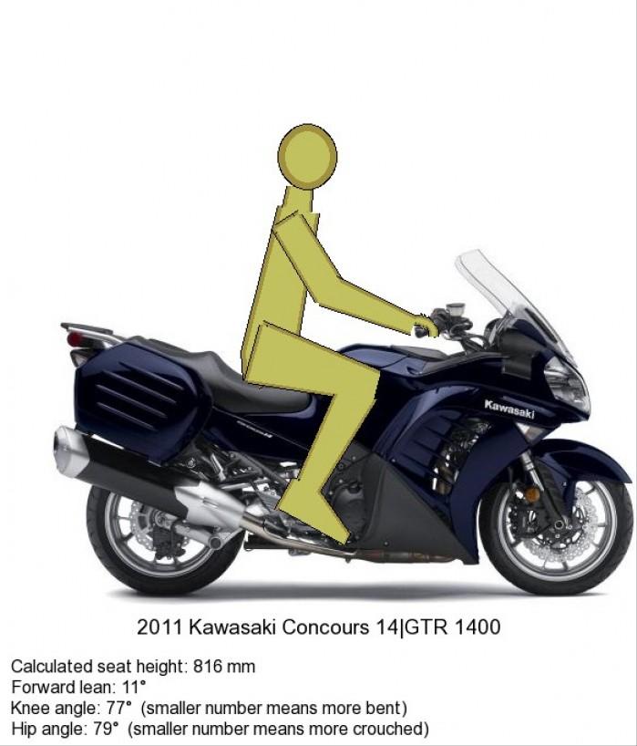 Kawasaki GTR1400