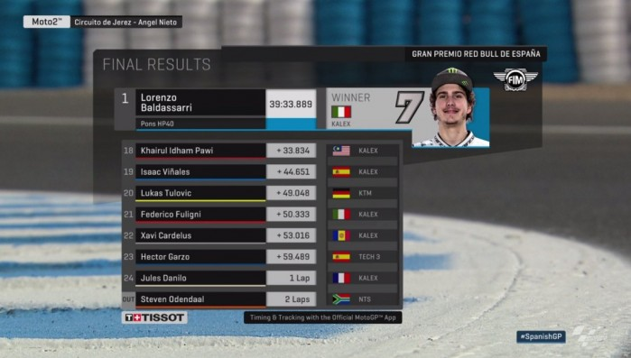 Jerez Moto2 3
