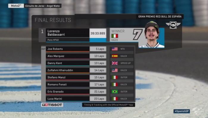 Jerez Moto2 4