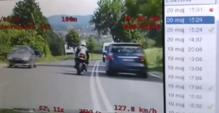 80pkt karnych dla motocyklisty