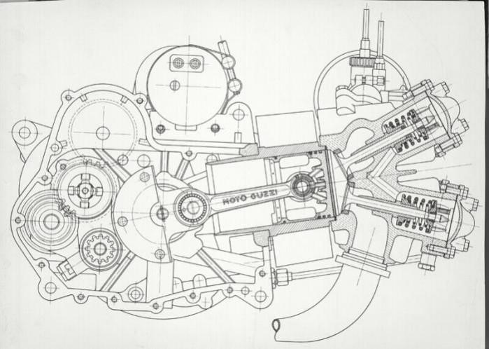 Moto Guzzi Galletto schemat silnika