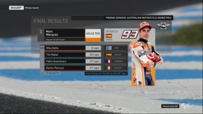 MotoGP Australia Phillip Island wyniki 3