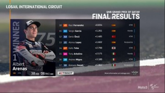 MotoGP Moto3 Katar wyniki 2
