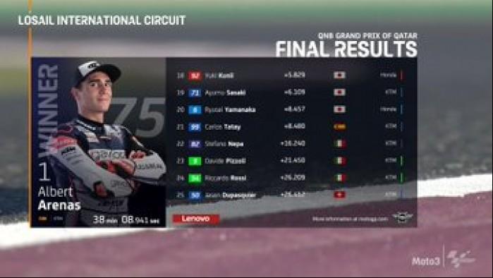 MotoGP Moto3 Katar wyniki 3