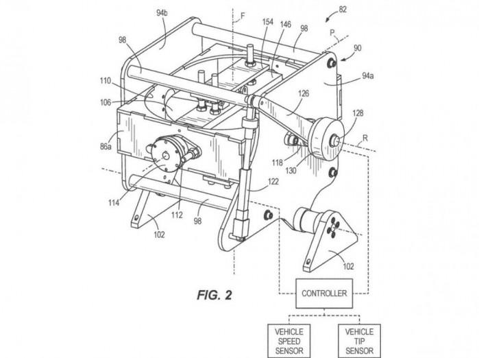 harley davidson patent zyroskop 03