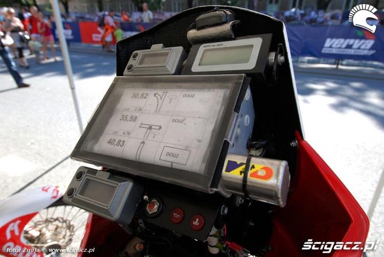 Roadbook w Dakarowym motocyklu
