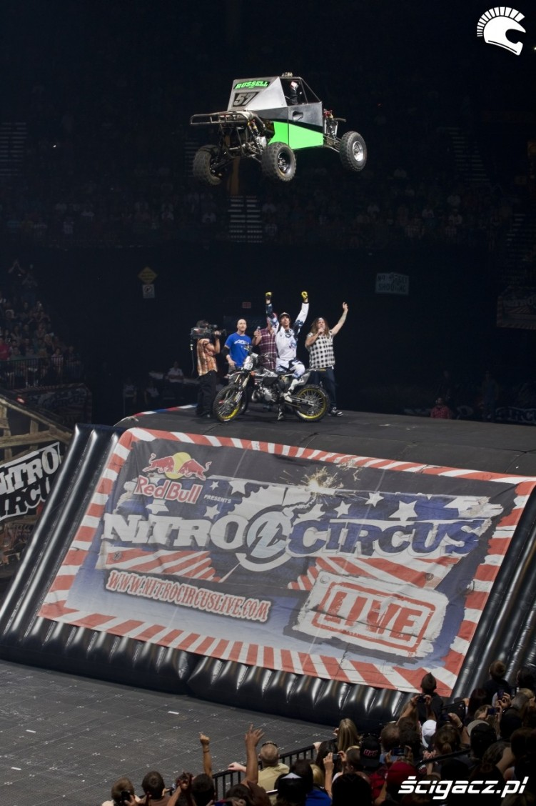 skok buggy nitro circus live