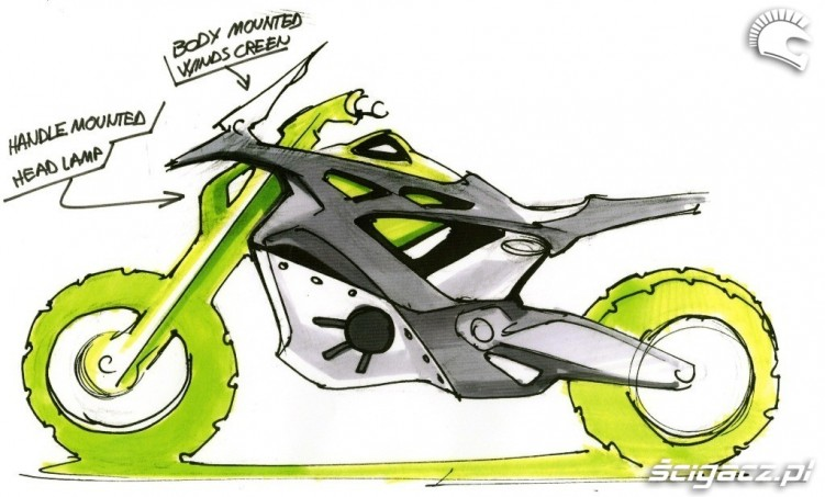 Honda NC700X projekt