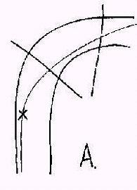 Linia przejazdu A