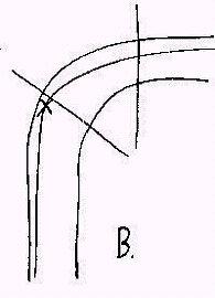 Linia przejazdu B
