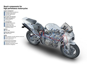 bosch elektronika motocykle