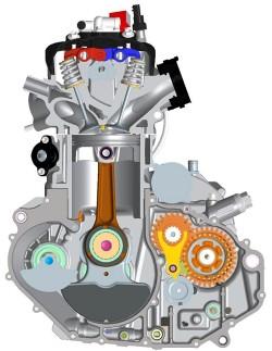 Silnik LC4 690 EnduroR 2014