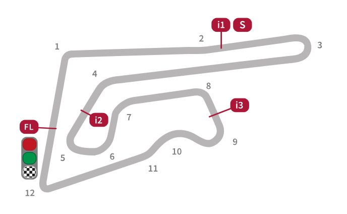 Buriram International Circuit